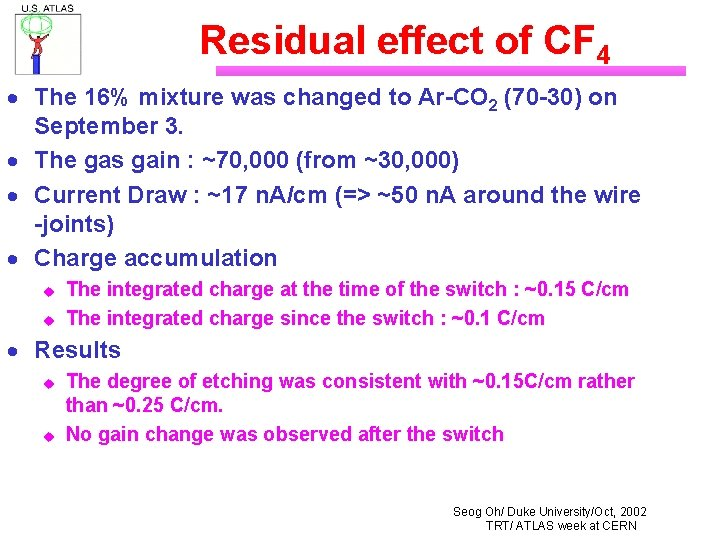 Residual effect of CF 4 · The 16% mixture was changed to Ar-CO 2