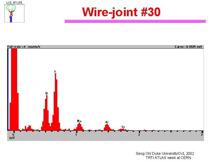 Wire-joint #30 Seog Oh/ Duke University/Oct, 2002 TRT/ ATLAS week at CERN