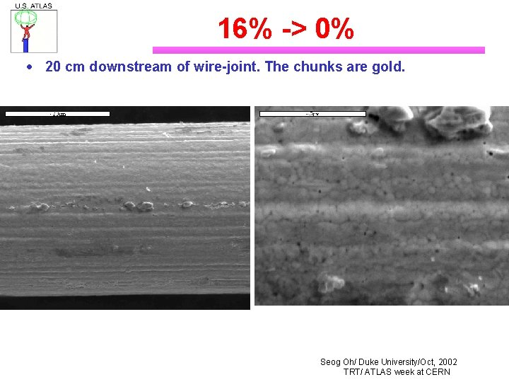 16% -> 0% · 20 cm downstream of wire-joint. The chunks are gold. Seog