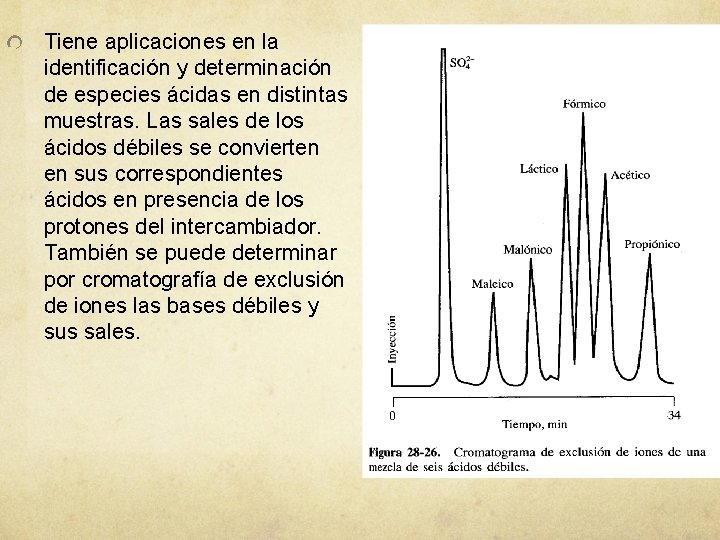 Tiene aplicaciones en la identificación y determinación de especies ácidas en distintas muestras. Las