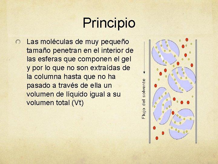 Principio Las moléculas de muy pequeño tamaño penetran en el interior de las esferas