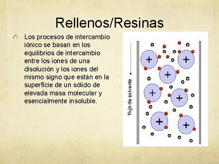 Rellenos/Resinas Los procesos de intercambio iónico se basan en los equilibrios de intercambio entre