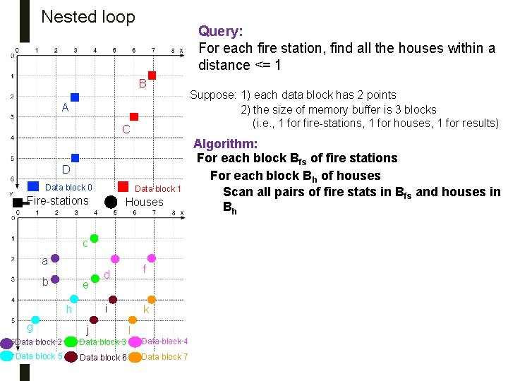 Nested loop Query: For each fire station, find all the houses within a distance
