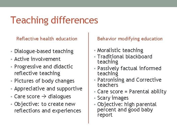 Teaching differences Reflective health education Behavior modifying education • Active involvement • Moralistic teaching