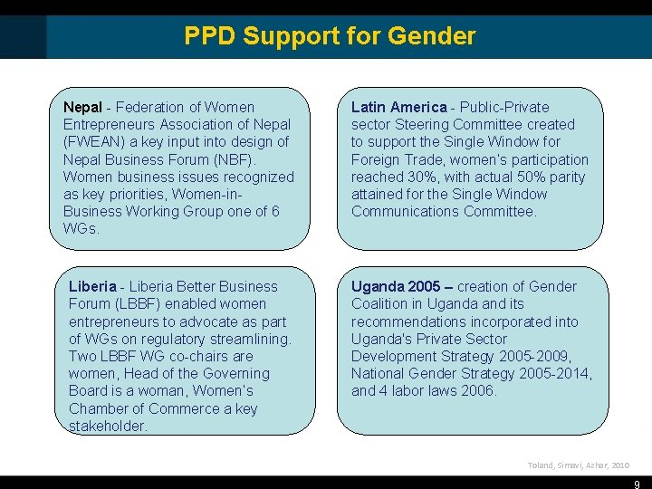 PPD Support for Gender Nepal - Federation of Women Entrepreneurs Association of Nepal (FWEAN)