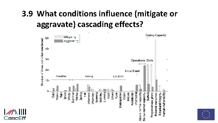 3. 9 What conditions influence (mitigate or aggravate) cascading effects?