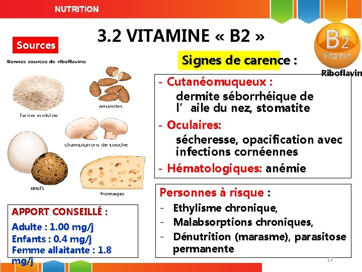 Sources : 3. 2 VITAMINE « B 2 » Signes de carence : Riboflavin