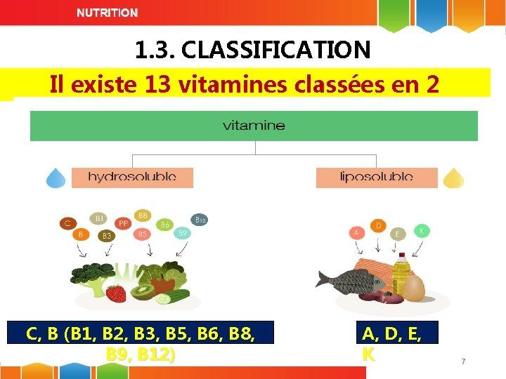 1. 3. CLASSIFICATION Il existe 13 vitamines classées en 2 groupes : C, B