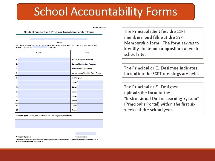 School Accountability Forms The Principal identifies the SSPT members and fills out the SSPT