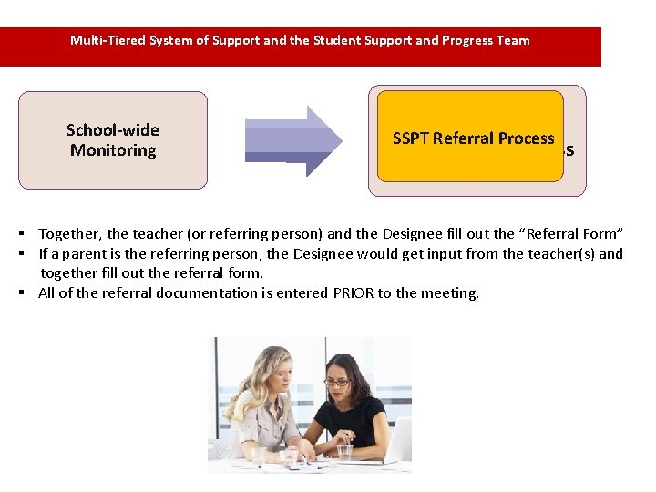 Multi-Tiered System of Support and the Student Support and Progress Team School-wide Monitoring SSPT