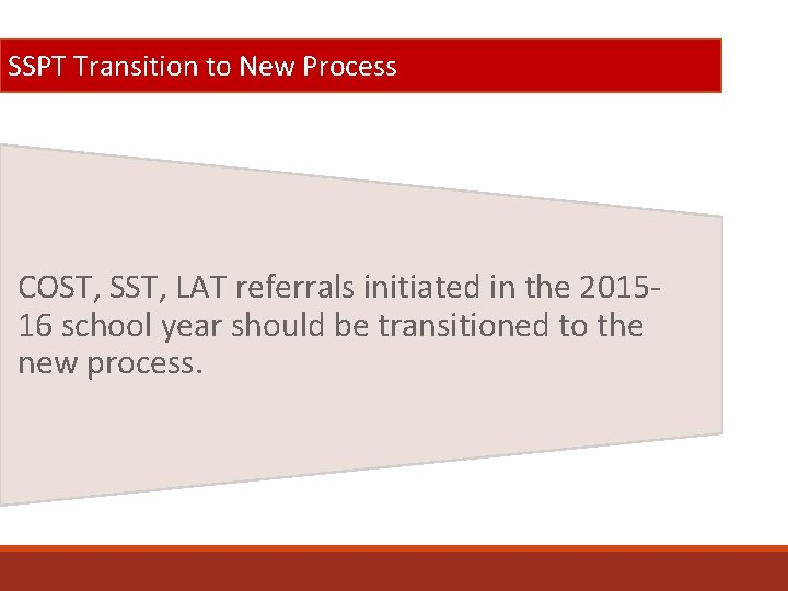 SSPT Transition to New Process COST, SST, LAT referrals initiated in the 201516 school