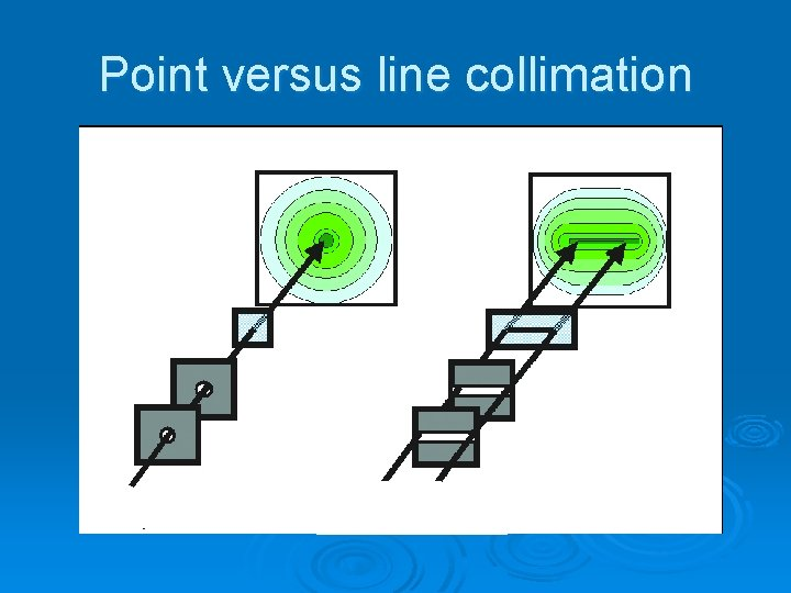 Point versus line collimation