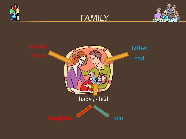 FAMILY mother mum father dad baby / child daughter son