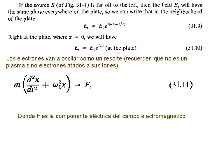 Los electrones van a oscilar como un resorte (recuerden que no es un plasma