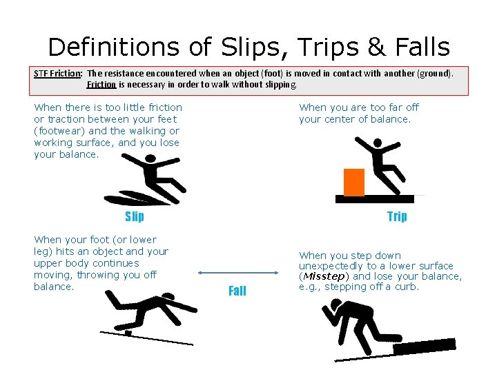 Definitions of Slips, Trips & Falls STF Friction: The resistance encountered when an object