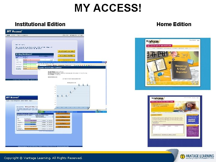 MY ACCESS! Institutional Edition Copyright © Vantage Learning. All Rights Reserved. Home Edition