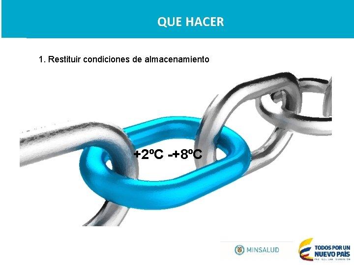 QUE HACER 1. Restituir condiciones de almacenamiento +2ºC -+8ºC
