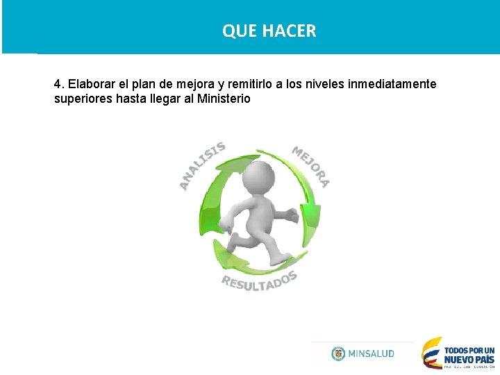 QUE HACER 4. Elaborar el plan de mejora y remitirlo a los niveles inmediatamente