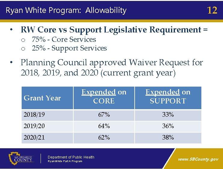 12 Ryan White Program: Allowability • RW Core vs Support Legislative Requirement = o