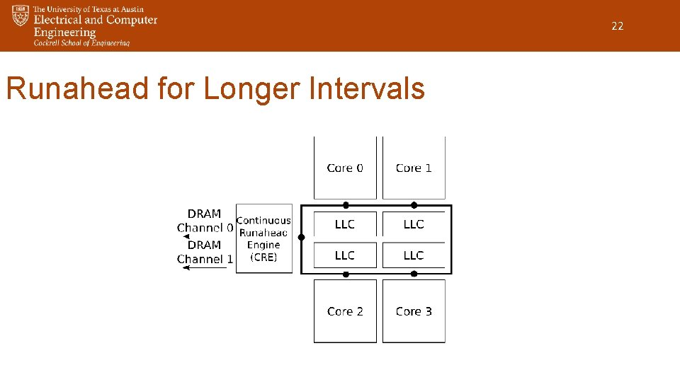 22 Runahead for Longer Intervals