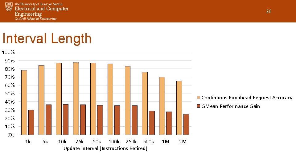26 Interval Length 100% 90% 80% 70% 60% 50% 40% 30% 20% 10% 0%