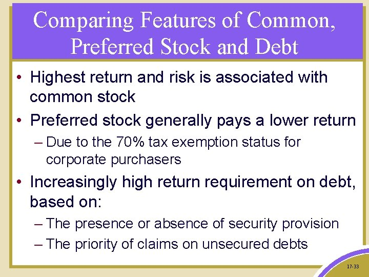 Comparing Features of Common, Preferred Stock and Debt • Highest return and risk is