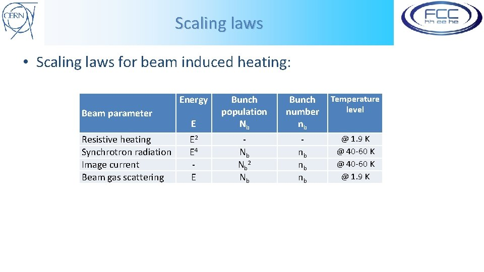 Scaling laws • Scaling laws for beam induced heating: Energy Beam parameter Resistive heating