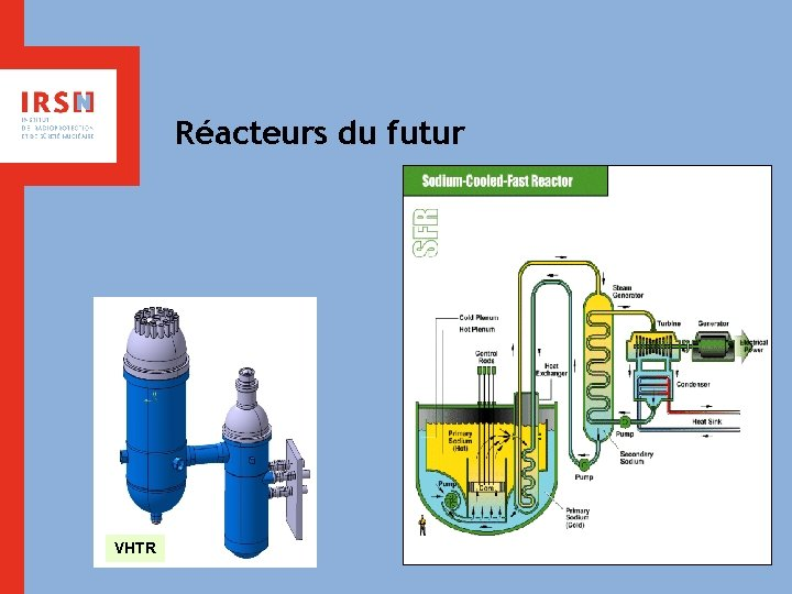 Réacteurs du futur VHTR