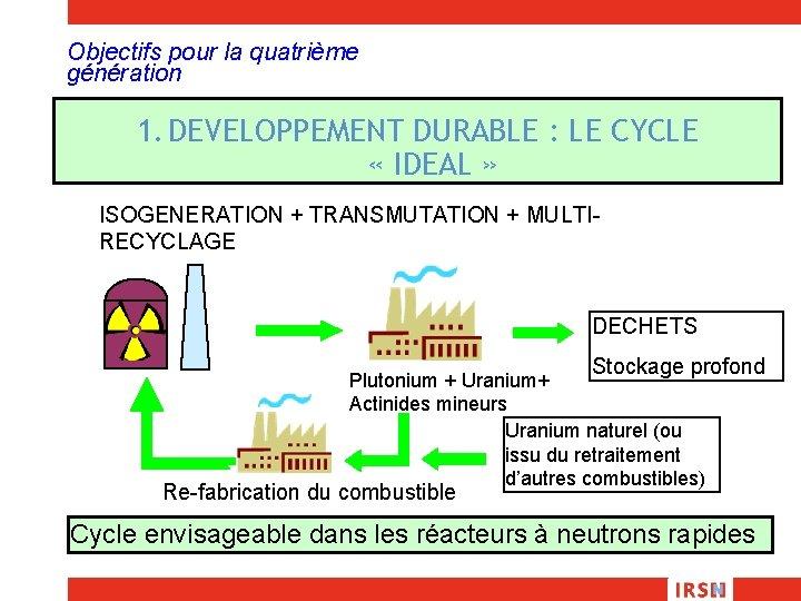Objectifs pour la quatrième génération 1. DEVELOPPEMENT DURABLE : LE CYCLE « IDEAL »