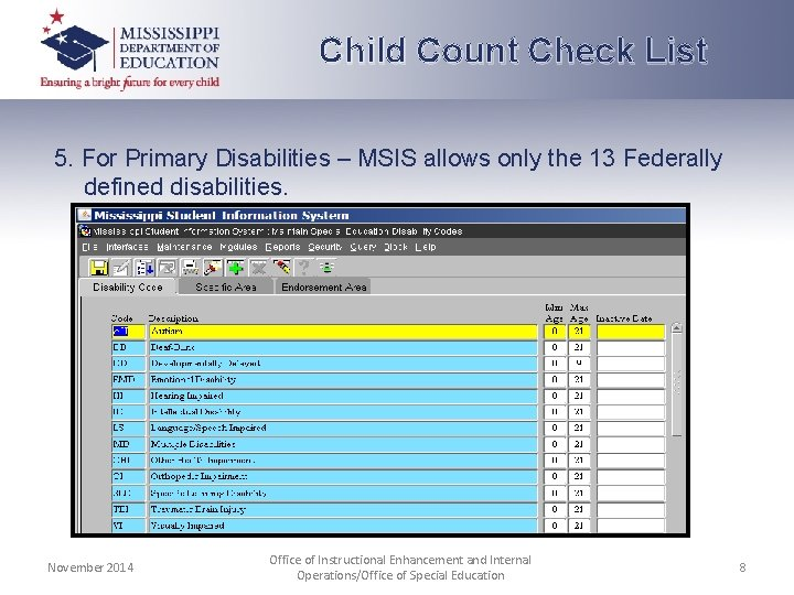 Child Count Check List 5. For Primary Disabilities – MSIS allows only the 13