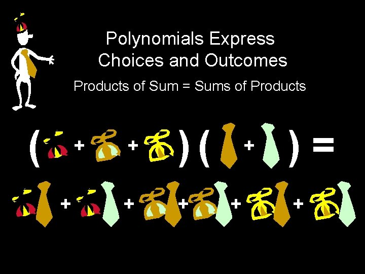 Polynomials Express Choices and Outcomes Products of Sum = Sums of Products ( +