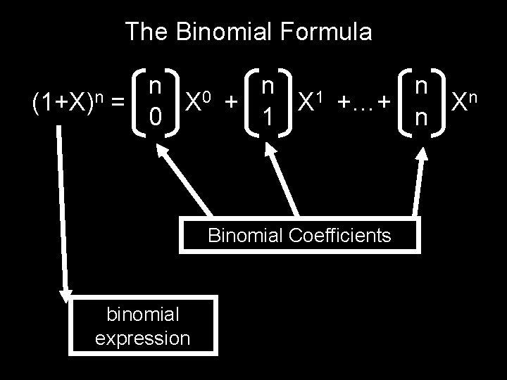 The Binomial Formula (1+X)n n 0 1 = X +…+ Xn 0 1 n