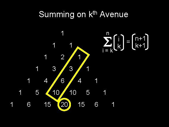 Summing on kth Avenue 1 1 1 1 6 2 4 6 1 4
