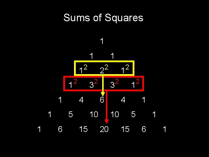Sums of Squares 1 1 1 1 2 2 2 3 2 2 4