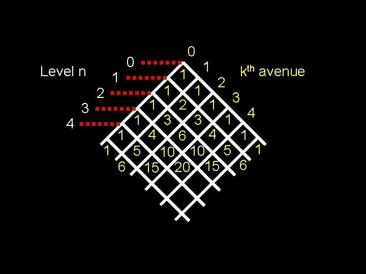 Level n 4 3 2 1 1 1 6 0 0 1 5 1