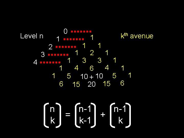 Level n 4 3 2 1 0 1 kth avenue 1 1 1 3