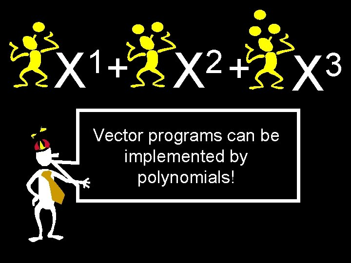 1 X + 2 X + Vector programs can be implemented by polynomials! 3