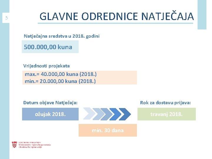 5 GLAVNE ODREDNICE NATJEČAJA Natječajna sredstva u 2018. godini 500. 000, 00 kuna Vrijednosti