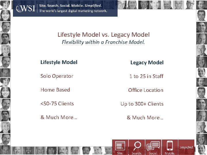 Lifestyle Model vs. Legacy Model Flexibility within a Franchise Model. Lifestyle Model Legacy Model