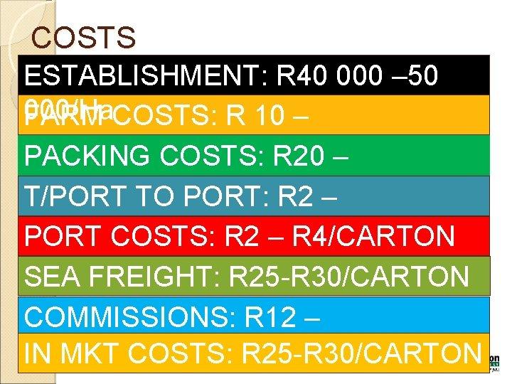COSTS ESTABLISHMENT: R 40 000 – 50 000/Ha FARM COSTS: R 10 – R