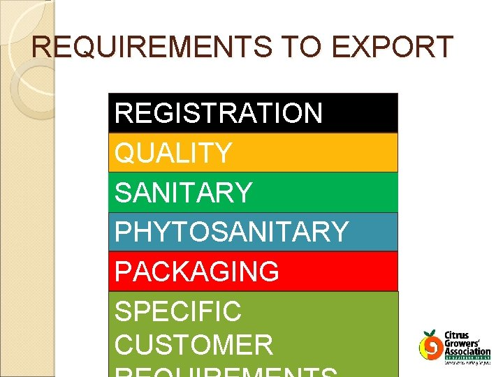 REQUIREMENTS TO EXPORT REGISTRATIONS QUALITY SANITARY PHYTOSANITARY PACKAGING SPECIFIC CUSTOMER