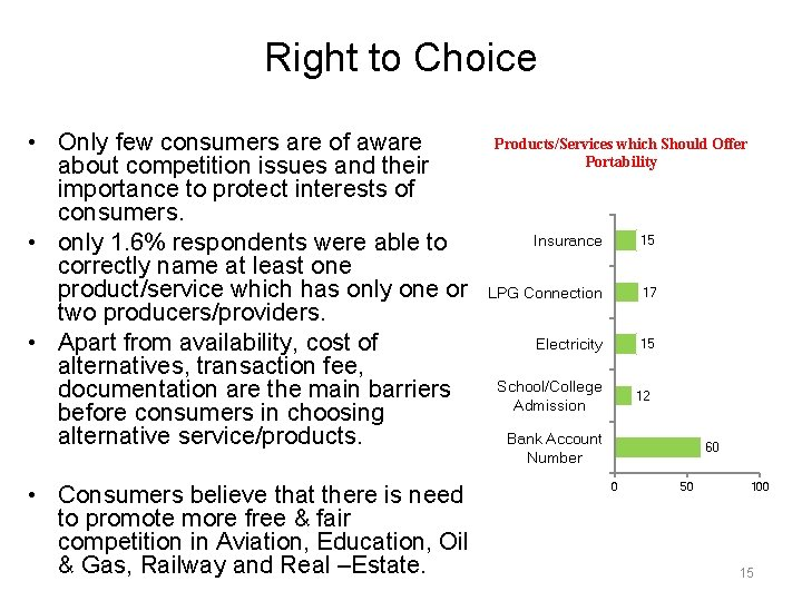 Right to Choice • Only few consumers are of aware about competition issues and