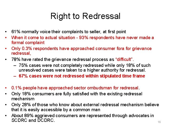 Right to Redressal • • 61% normally voice their complaints to seller, at first