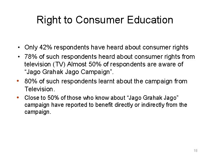 Right to Consumer Education • Only 42% respondents have heard about consumer rights •