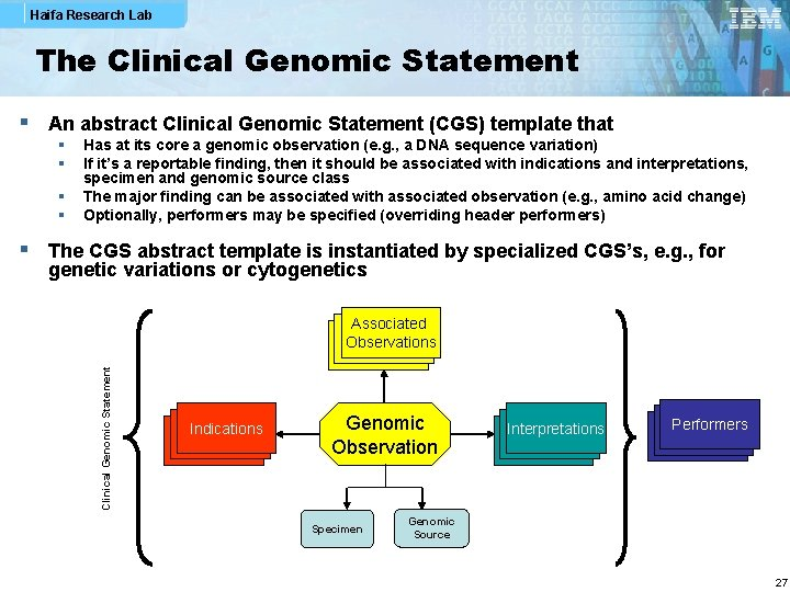Haifa Research Lab The Clinical Genomic Statement § An abstract Clinical Genomic Statement (CGS)