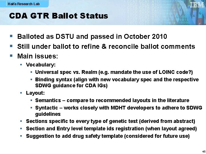 Haifa Research Lab CDA GTR Ballot Status § Balloted as DSTU and passed in