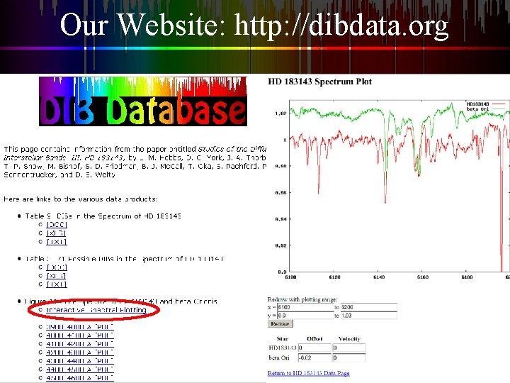 Our Website: http: //dibdata. org