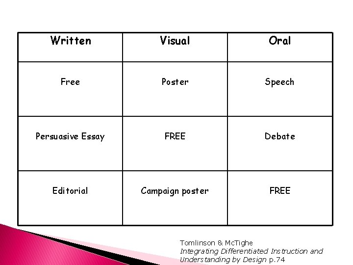 Written Visual Oral Free Poster Speech Persuasive Essay FREE Debate Editorial Campaign poster FREE