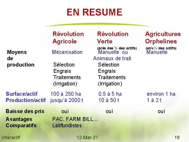 EN RESUME Révolution Agricole Moyens de production Mécanisation Sélection Engrais Traitements (Irrigation) Révolution Verte