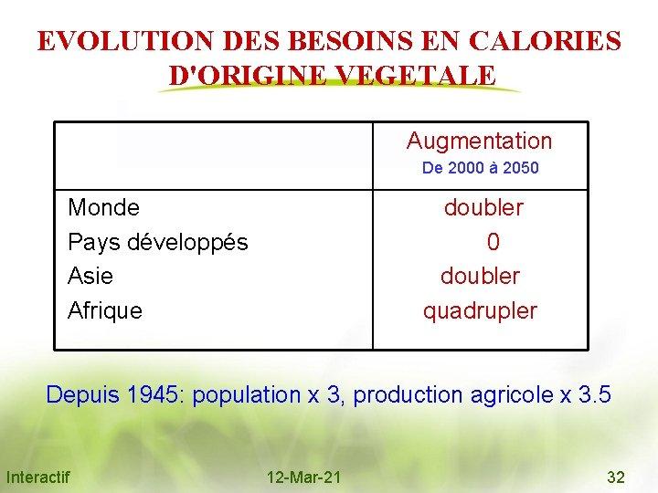 EVOLUTION DES BESOINS EN CALORIES D'ORIGINE VEGETALE Augmentation De 2000 à 2050 Monde Pays